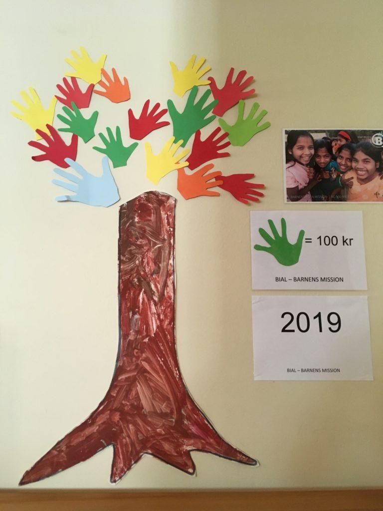 BIAL-träd